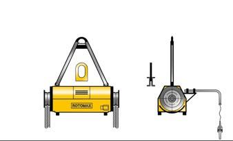 ROTOMAX® Compact